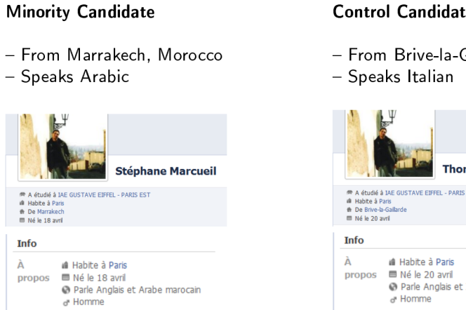 Les deux profils Facebook des candidats fictifs.