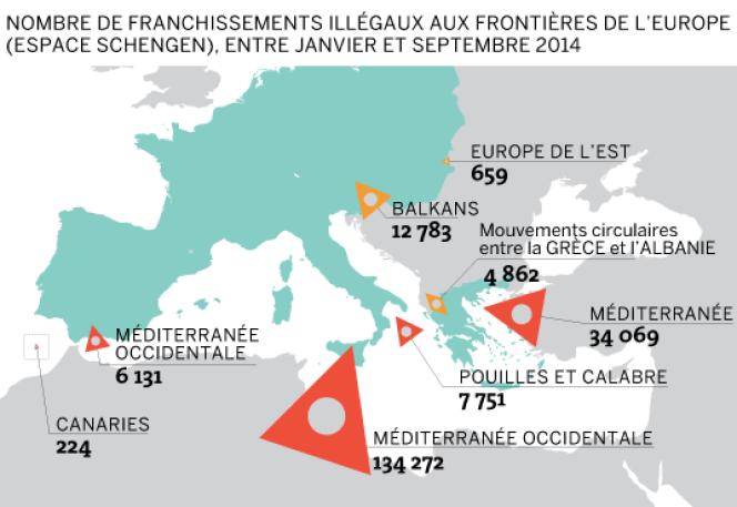 Franchissements illégaux aux frontières de l'Europe selon la «route» empruntée.