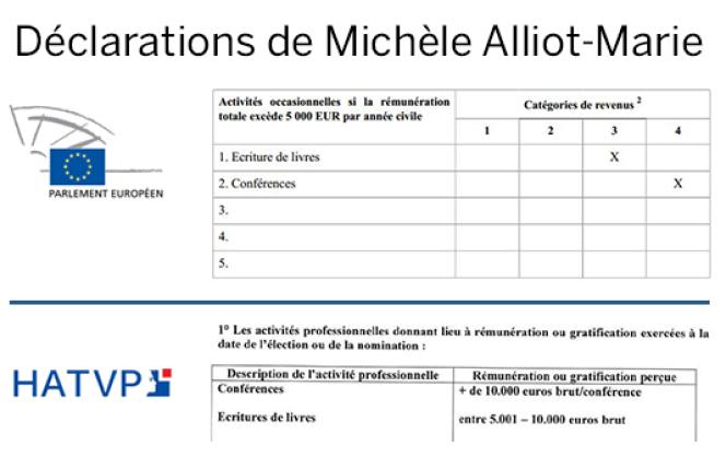 Déclarations d'intérêts de Michèle Alliot-Marie (en haut au Parlement européen, en bas à la HATVP française).