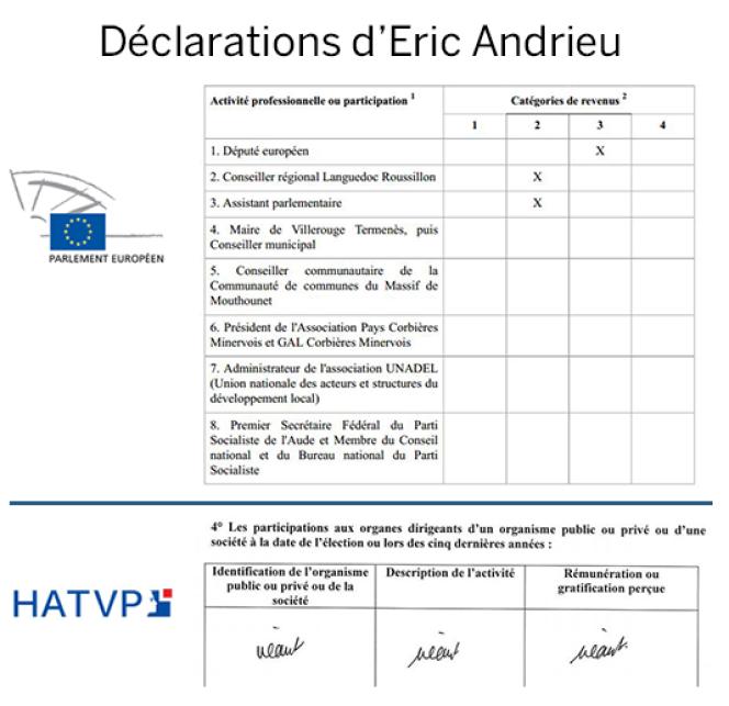 Déclarations d'intérêts d'Eric Andrieu (en haut au Parlement européen, en bas à la HATVP française).