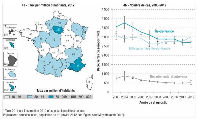 Découvertes de séropositivité au VIH par région, en France en 2012