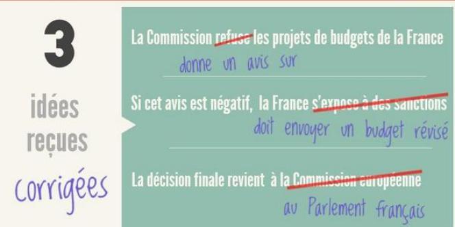 La Commission européenne a diffusé un communiqué contre les