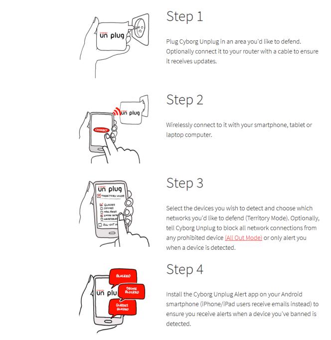 Le manuel d'utilisation d'Unplug.