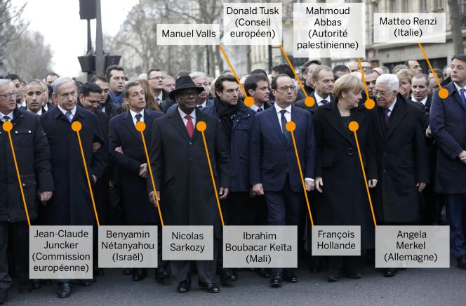 Les chefs d'Etat et de gouvernement rassemblés à Paris pour la marche républicaine à la suite des attentats contre «Charlie Hebdo».