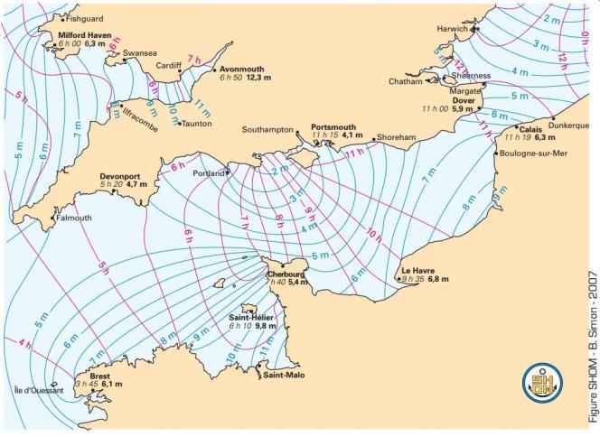 Lignes cotidales et d'isomarnage en France par vive-eau moyenne.
