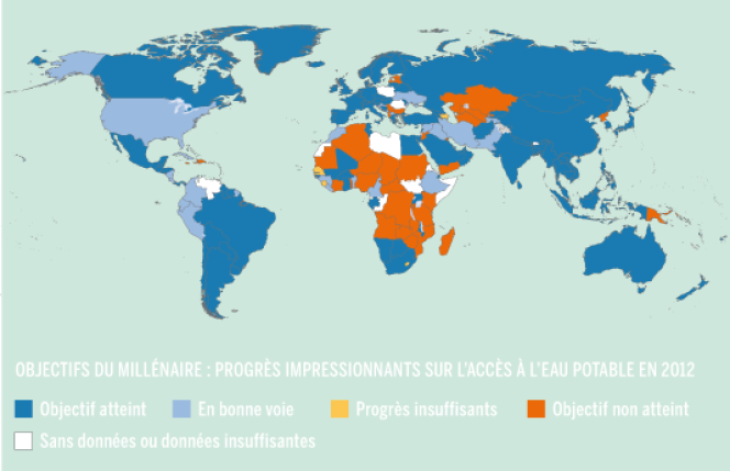 Objectifs du Millénaire pour l'accès à l'eau potable dans le monde.