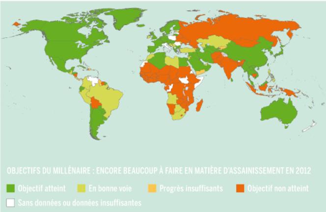 Objectifs du Millénaire pour l'assainissement des eaux usées.