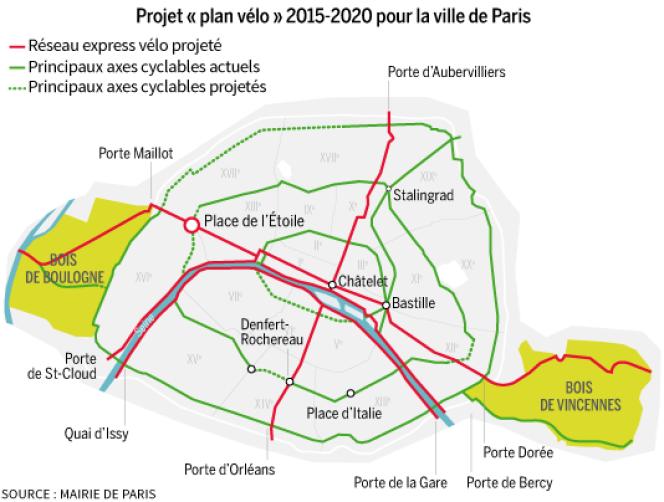 Le plan vélo 2015-2020 de la ville de Paris.