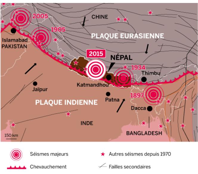 Environnement tectonique du Népal.