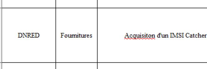 L'extrait du document listant les marchés publics conclus par les douanes.