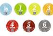 Le certificat qualité de l'air permet de classer les véhicules en fonction de leurs émissions polluantes. Six couleurs : du vert au gris pour les voitures des moins aux plus polluantes ; le bleu réservé aux véhicules électriques.