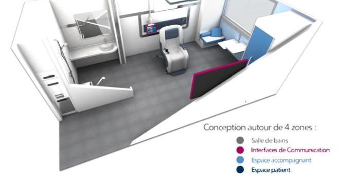 La chambre d\'hôpital du futur