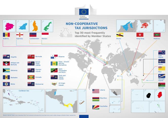 Les trente paradis fiscaux désignés par la Commission européenne