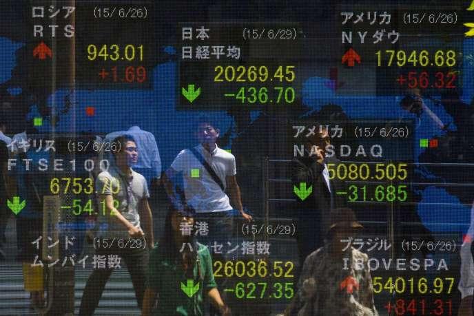 L'indice Nikkei de la Bourse de Tokyo a chuté de2,9% lundi à la clôture, à cause des risques liés à la crise grecque et à la hausse du yen.