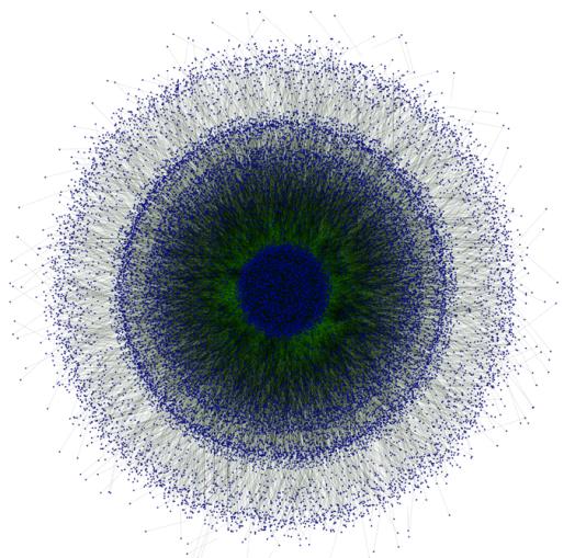 Graphique de 2012 représentant les 23 196 nœuds (ordinateurs infectés) du botnet (réseau de machines sous contrôle) décentralisé GameOver Zeus. Les points bleus représentent les ordinateurs infectés, et les lignes vertes les passerelles entre ces nœuds.