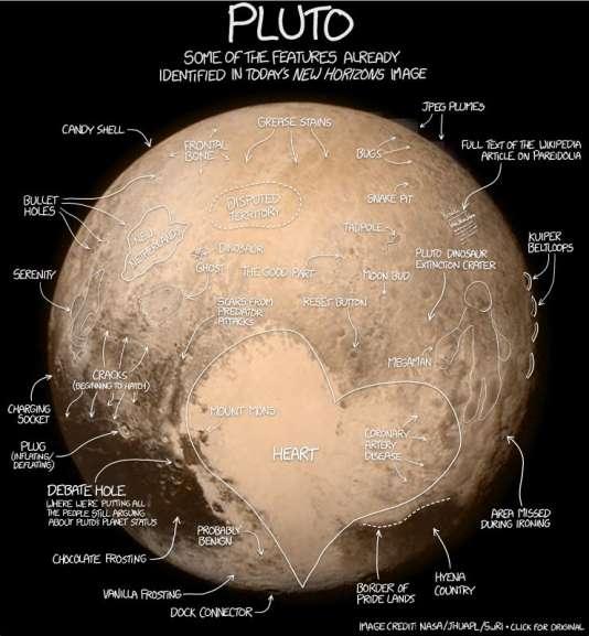 Les structures géologiques de Pluton, nommées de façon parodique par le site XKCD.