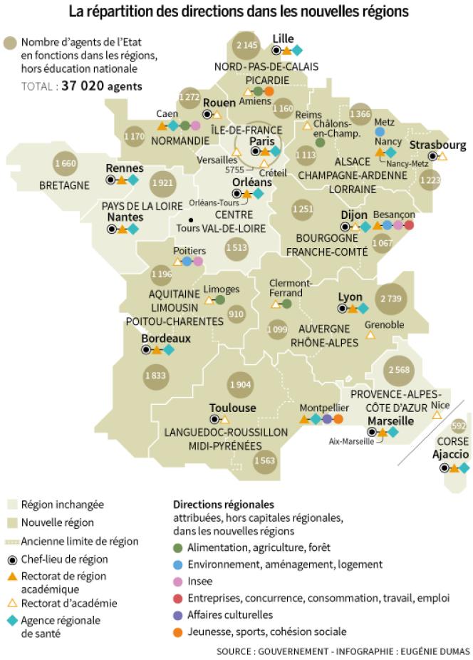 La répartition des directions dans les nouvelles régions.