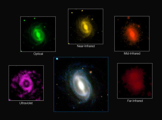 La même galaxie vuesous différentes longueurs d'onde.