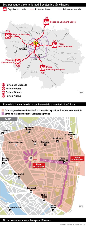 Cartographie des rassemblements d'agriculteurs à Paris, jeudi 3 septembre.