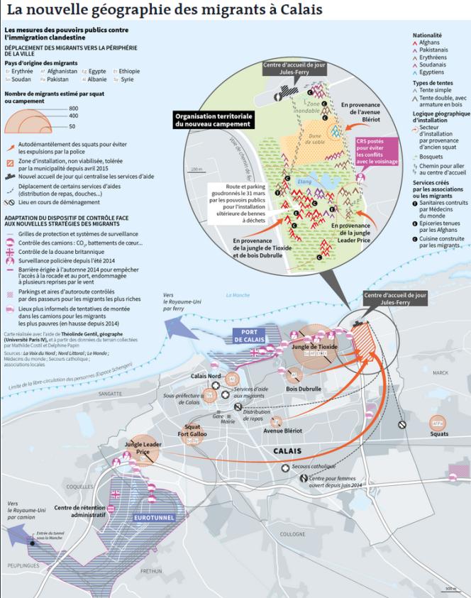 La nouvelle géographie des migrants à Calais.