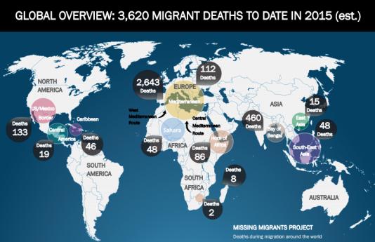 Répartition des disparitions de migrants  dans le monde recensées du 1er janvier au 1er septembre 2015 par l'OIM .