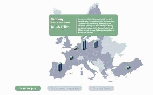 Les pays européens soutiennent largement l'industrie du charbon.