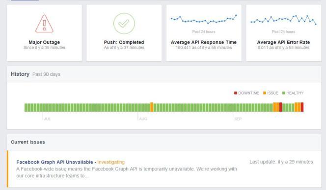 Le site developers.facebook.com indiquait, jeudi 24 septembre dans la soirée, une «panne majeure».