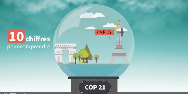 Comprendre les enjeux de la COP21 en dix chiffres