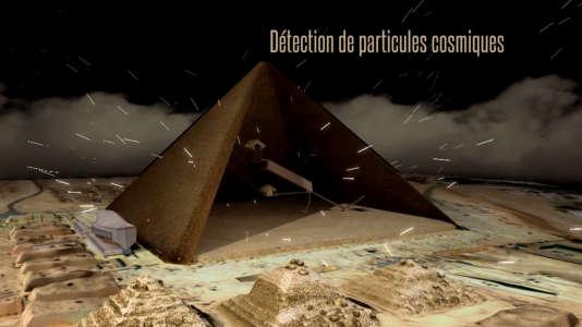 Détection de particules cosmiques par technologie utilisant les muons révélant la présence de structures à l'intérieur d'une pyramide sans la toucher.