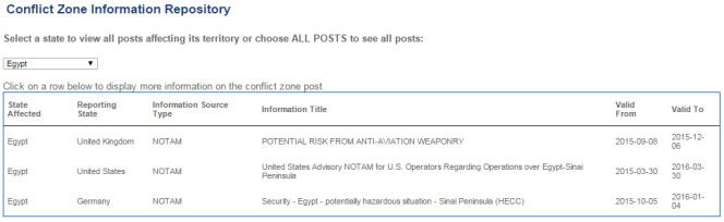Conflict Zone Information Repository