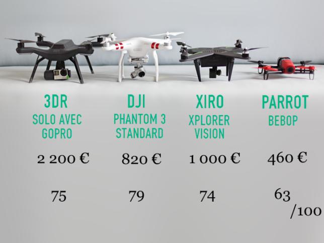 drone-pour-clip
