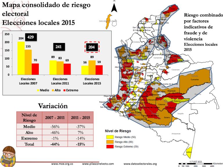 Livre de cartes des risques électoraux 2015, publié par la MOE, association d'observation électorale gérant le site Pilasconelvoto.com