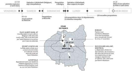 Chronologie des interpellation et perquisitions en Ile-de-France.