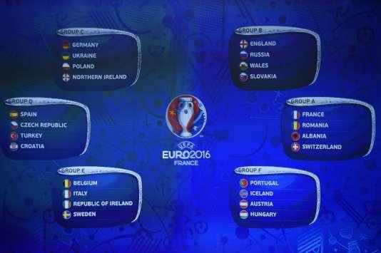Le tirage au sort de l'Euro 2016.
