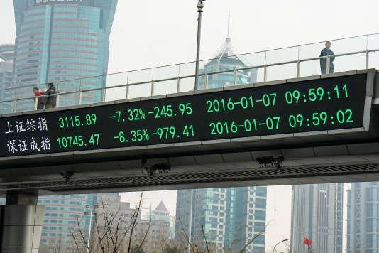 Au moment de la fermeture anticipée de jeudi, moins d'une demi-heure après le début des échanges, l'indice composite de la Bourse de Shanghai s'était effondré de 7,32 %, ou 245,95 points, à 3 115,89 points.
