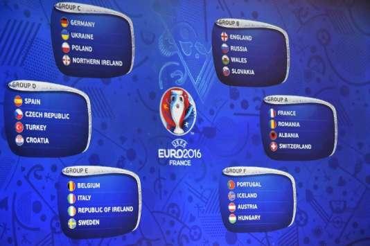 Les 6 groupes de l'Euro 2016 de football, qui se tiendra en France du 10 juin au 10 juillet.