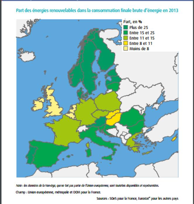 Part des énergies renouvelables dans la consommation finale d'énergie des pays européens en 2013