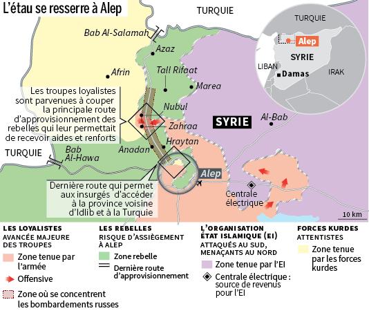 L'étau se resserre à Alep