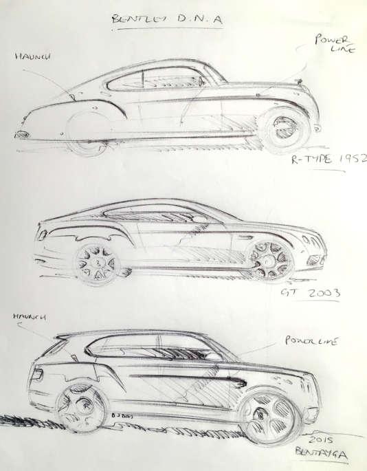 """Hanches marquées à l'arrière, capot long et """"power line"""" (ligne de force) sur les flancs : Darren Day, directeur du design chez Bentley, établit une filiation entre la Continental R-Type de 1952 (en haut), là Continental GT de 2003 (au centre) et le nouveau SUV  Bentayga."""