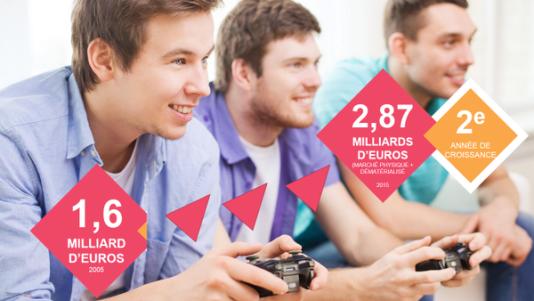 Le syndicat du jeu vidéo communique sur une croissance de 6%, contre 9,5% selon le détail de ses propres chiffres.