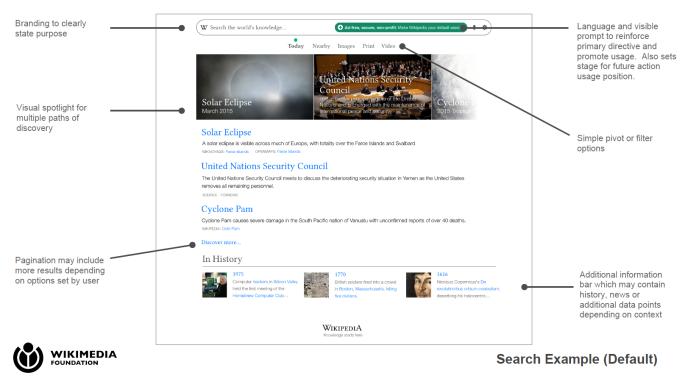 Un document dévoilé en février montre ce à quoi pourrait ressembler le moteur de recherche de Wikimedia. Dans cet exemple sont référencés des articles de Wikipedia, mais aussi du média FoxNews.