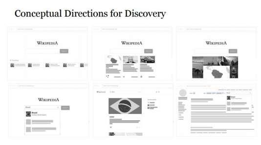 Documents de réflexion sur la forme que pourrait prendre le moteur de recherche de Wikimedia.