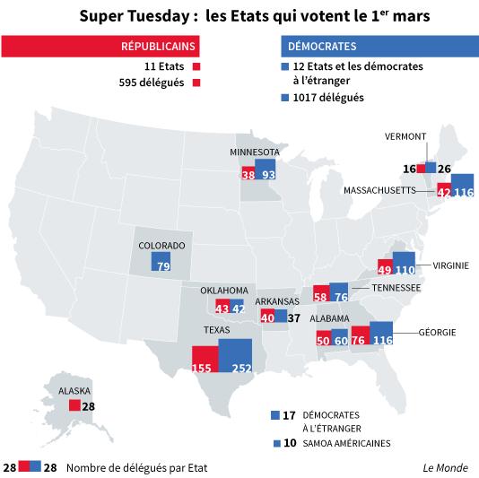 Les Etats qui votent le 1er mars pour le Super Tuesday.