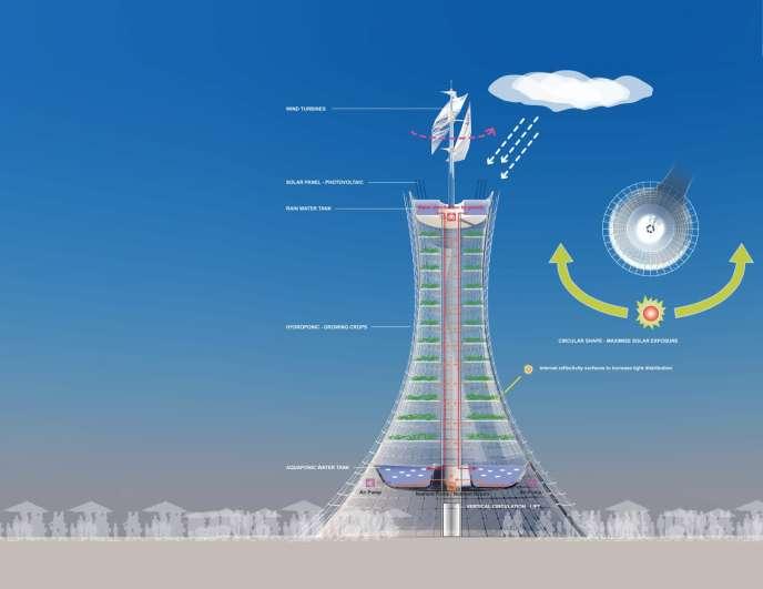 Un des aspects de Skyfarm, la ferme du ciel - Image fournie par Roger Stirk Harbour + Partners