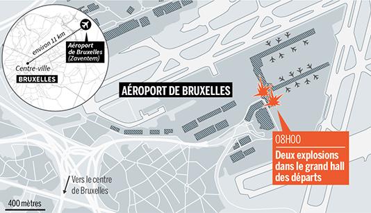 L'aéroport de Bruxelles.