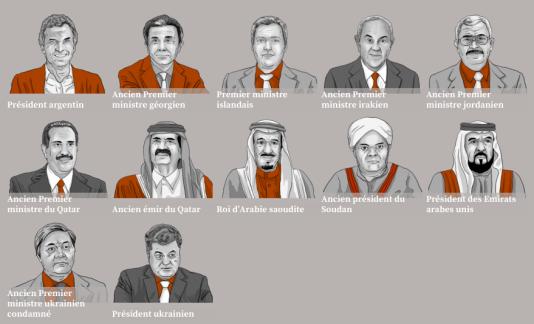 Les chefs d'Etat et de gouvernement qui ont utilisé des sociétés offshore chez Mossack Fonseca.
