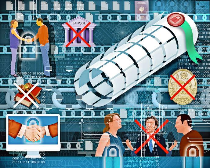 Derrière l'appellation barbare de blockchain (chaîne de blocs en français) se cache une technologie révolutionnaire qui pourrait très prochainement bouleverser notre quotidien, comme le fit Internet dans les années 1990.