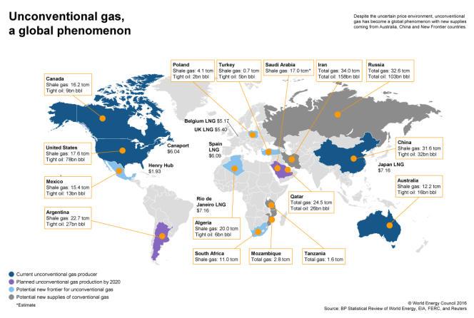 Carte des pays producteurs de gaz non conventionnels dans le monde. Données agrégées en 2016 par leConseil mondial de l'énergie. En bleu foncé, les producteurs actuels, en violet ceux à venir. Les volumes de production sont exprimés en tcm (trillion cubic meters ou billion de mètres cubes).