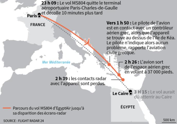 Parcours du vol MS804 jusqu'à sa disparition à 2h39 jeudi 19 mai.