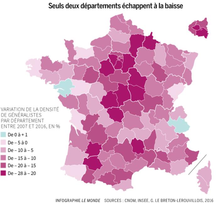 Carte de la variation de la densité de médecins généralistes par départements entre 2007 et 2016.